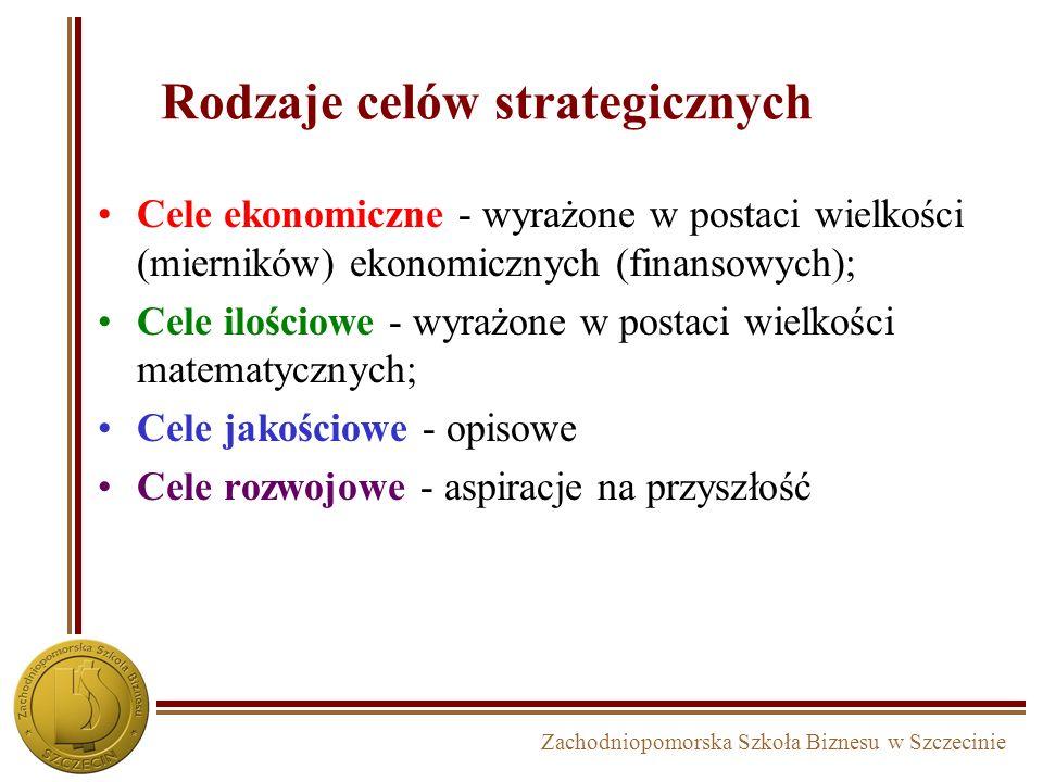 Rodzaje celów strategicznych