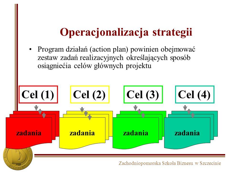 Operacjonalizacja strategii