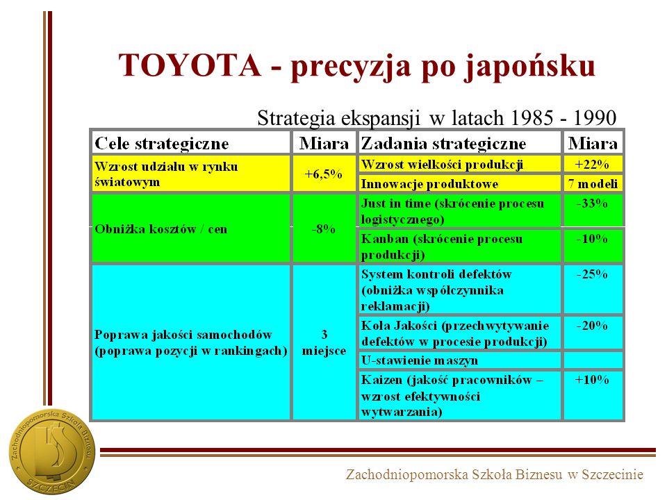 TOYOTA - precyzja po japońsku