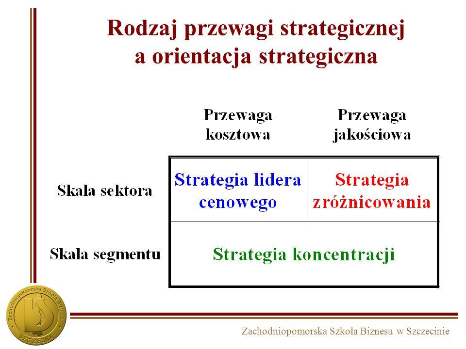 Rodzaj przewagi strategicznej a orientacja strategiczna