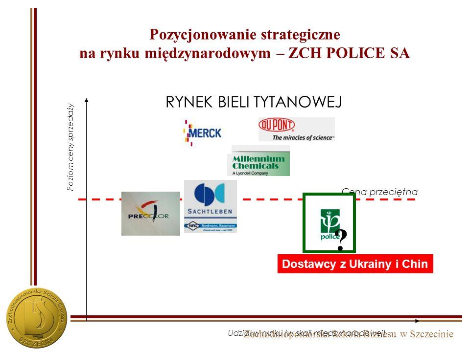 Pozycjonowanie strategiczne na rynku międzynarodowym – ZCH POLICE SA