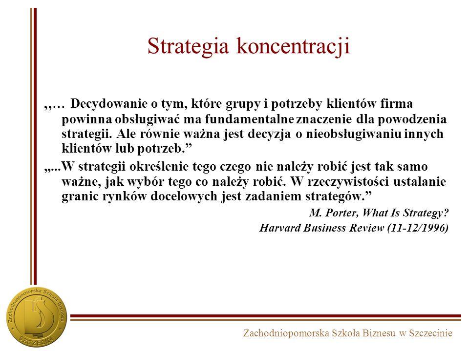 Strategia koncentracji