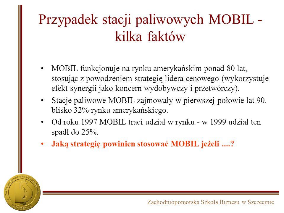 Przypadek stacji paliwowych MOBIL - kilka faktów
