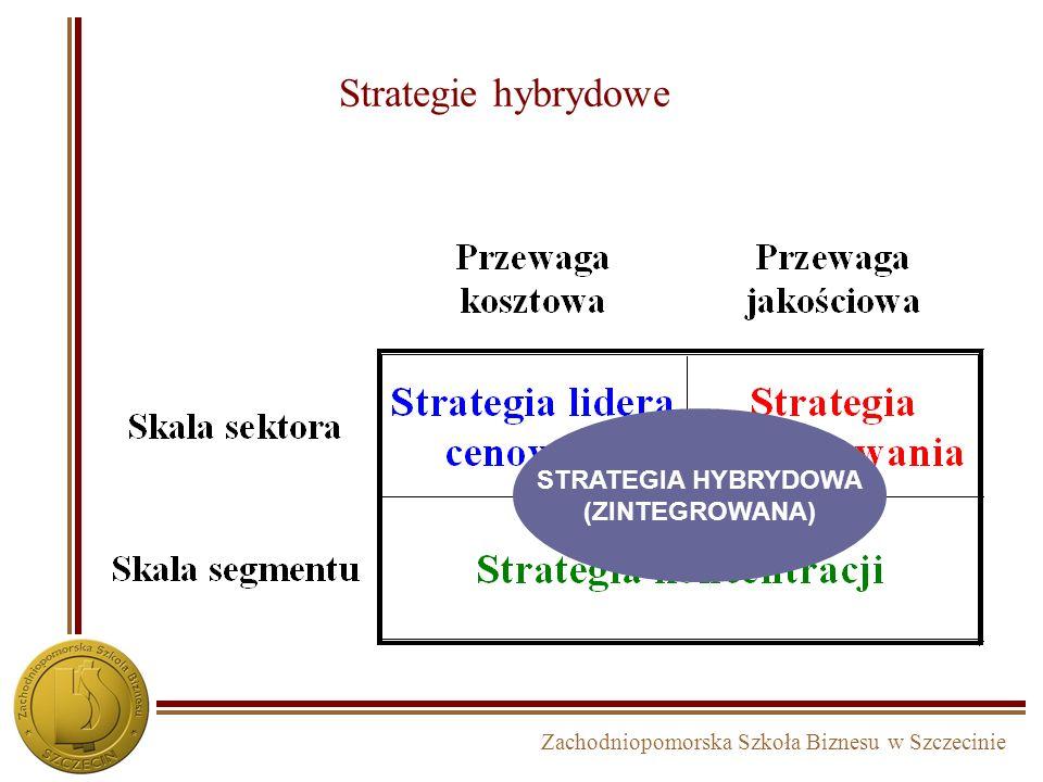 Strategie hybrydowe STRATEGIA HYBRYDOWA (ZINTEGROWANA)
