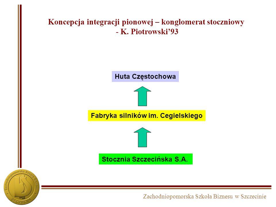 Koncepcja integracji pionowej – konglomerat stoczniowy - K