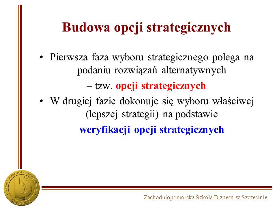 Budowa opcji strategicznych