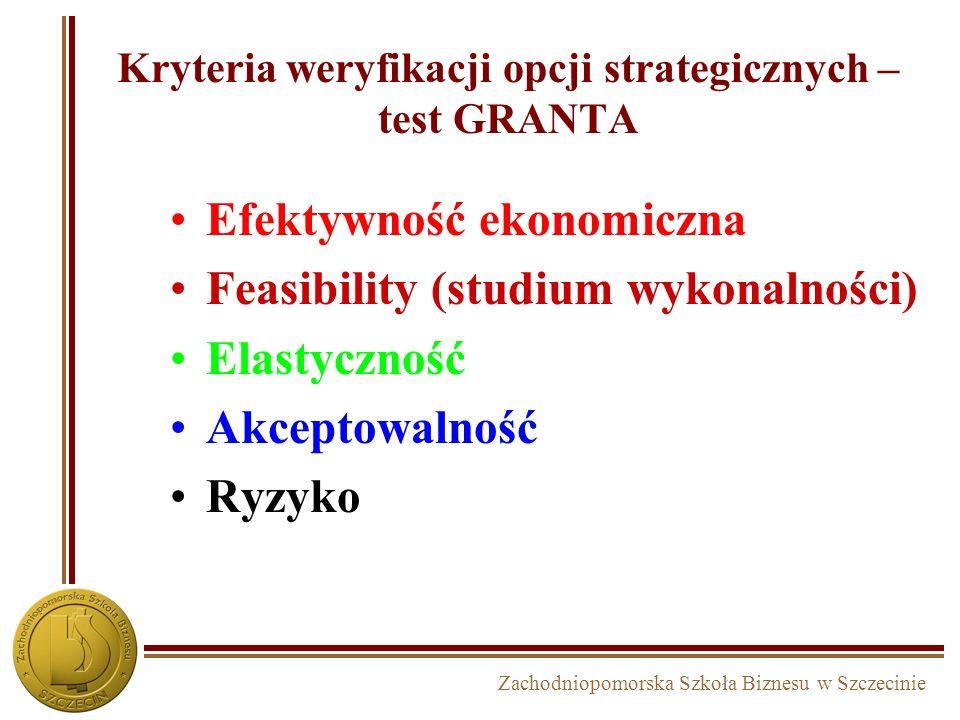 Kryteria weryfikacji opcji strategicznych – test GRANTA