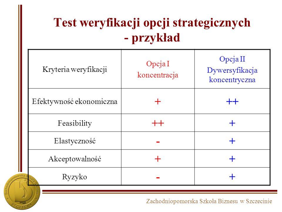 Test weryfikacji opcji strategicznych - przykład