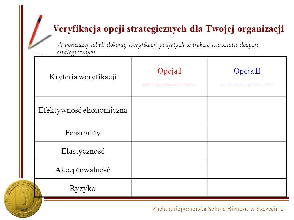 Weryfikacja opcji strategicznych dla Twojej organizacji