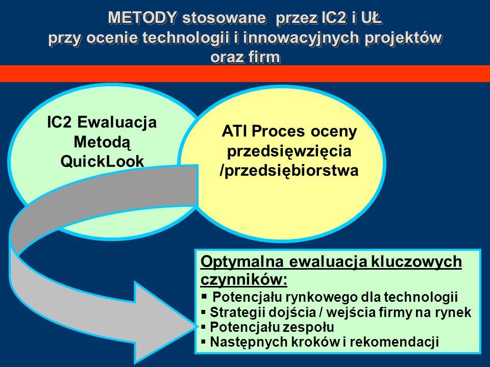 IC2 Ewaluacja Metodą QuickLook