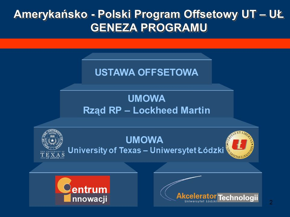 Amerykańsko - Polski Program Offsetowy UT – UŁ GENEZA PROGRAMU