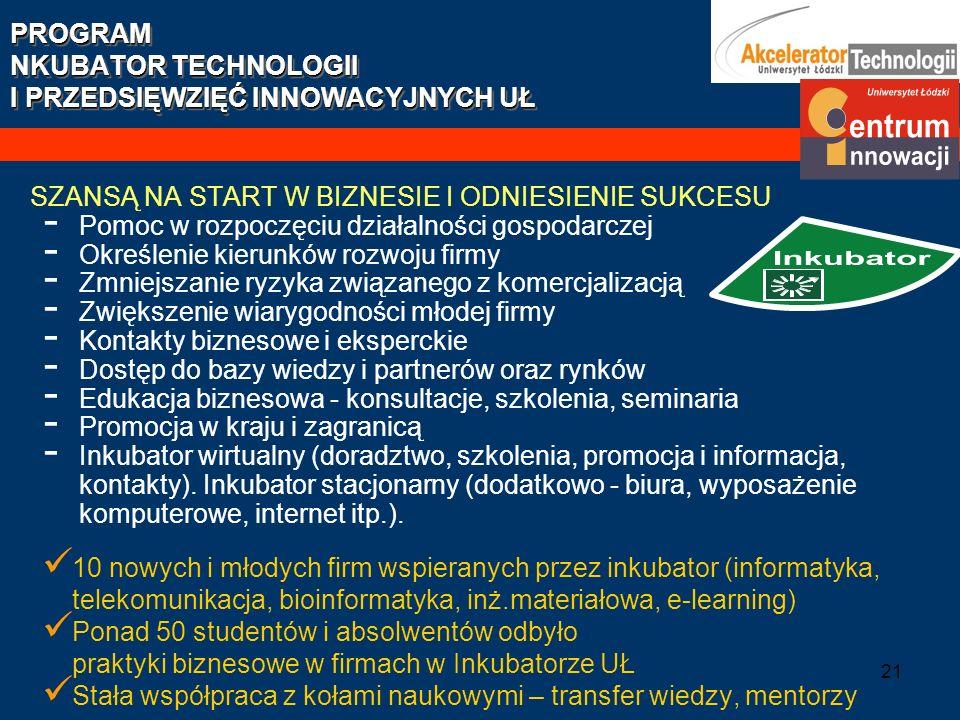 PROGRAM NKUBATOR TECHNOLOGII I PRZEDSIĘWZIĘĆ INNOWACYJNYCH UŁ