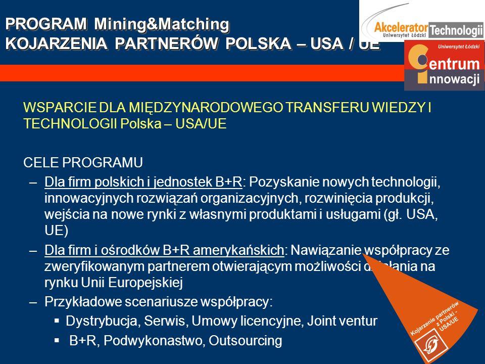 PROGRAM Mining&Matching KOJARZENIA PARTNERÓW POLSKA – USA / UE
