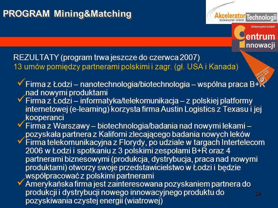 PROGRAM Mining&Matching