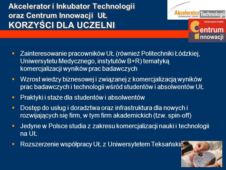 Akcelerator i Inkubator Technologii oraz Centrum Innowacji UŁ KORZYŚCI DLA UCZELNI