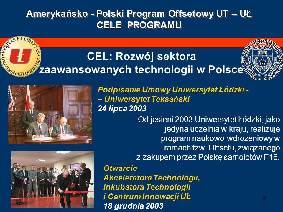 Amerykańsko - Polski Program Offsetowy UT – UŁ CELE PROGRAMU