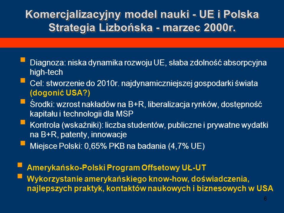 Komercjalizacyjny model nauki - UE i Polska Strategia Lizbońska - marzec 2000r.
