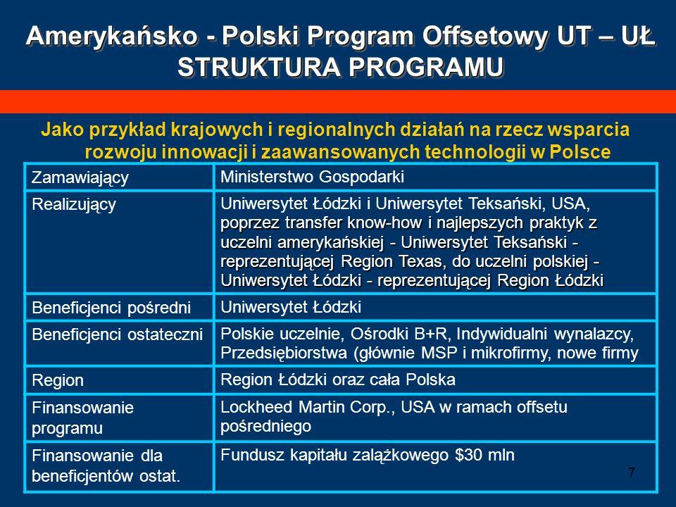 Amerykańsko - Polski Program Offsetowy UT – UŁ STRUKTURA PROGRAMU