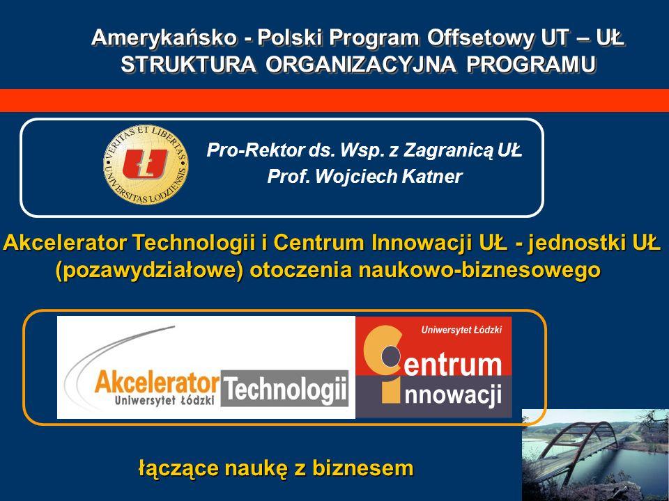 Akcelerator Technologii i Centrum Innowacji UŁ - jednostki UŁ