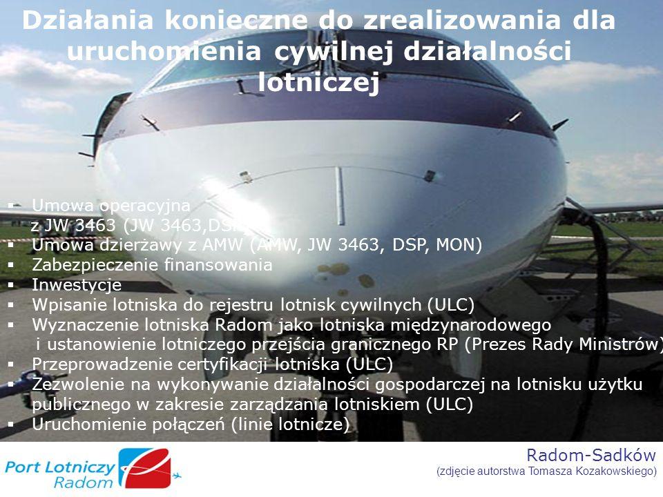 Działania konieczne do zrealizowania dla uruchomienia cywilnej działalności lotniczej