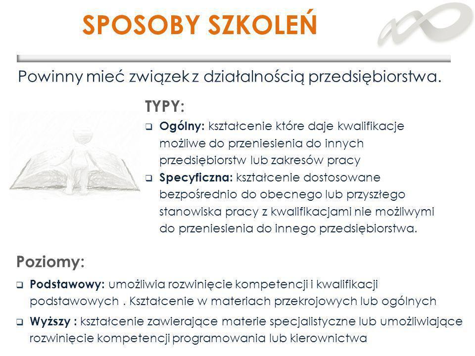 SPOSOBY SZKOLEŃ Powinny mieć związek z działalnością przedsiębiorstwa.
