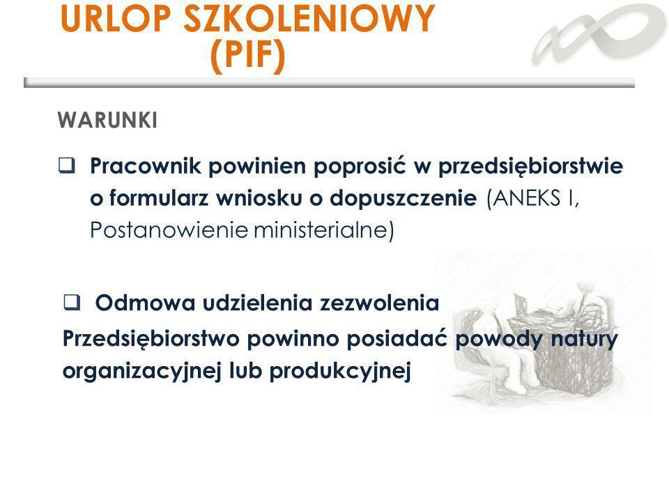 URLOP SZKOLENIOWY (PIF)