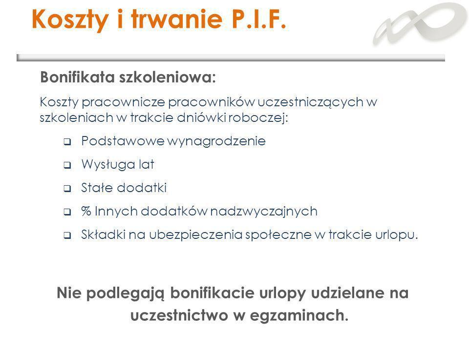Koszty i trwanie P.I.F. Bonifikata szkoleniowa: