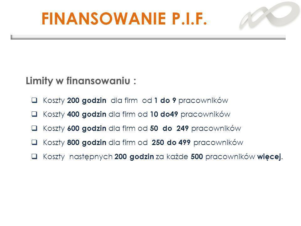 FINANSOWANIE P.I.F. Limity w finansowaniu :