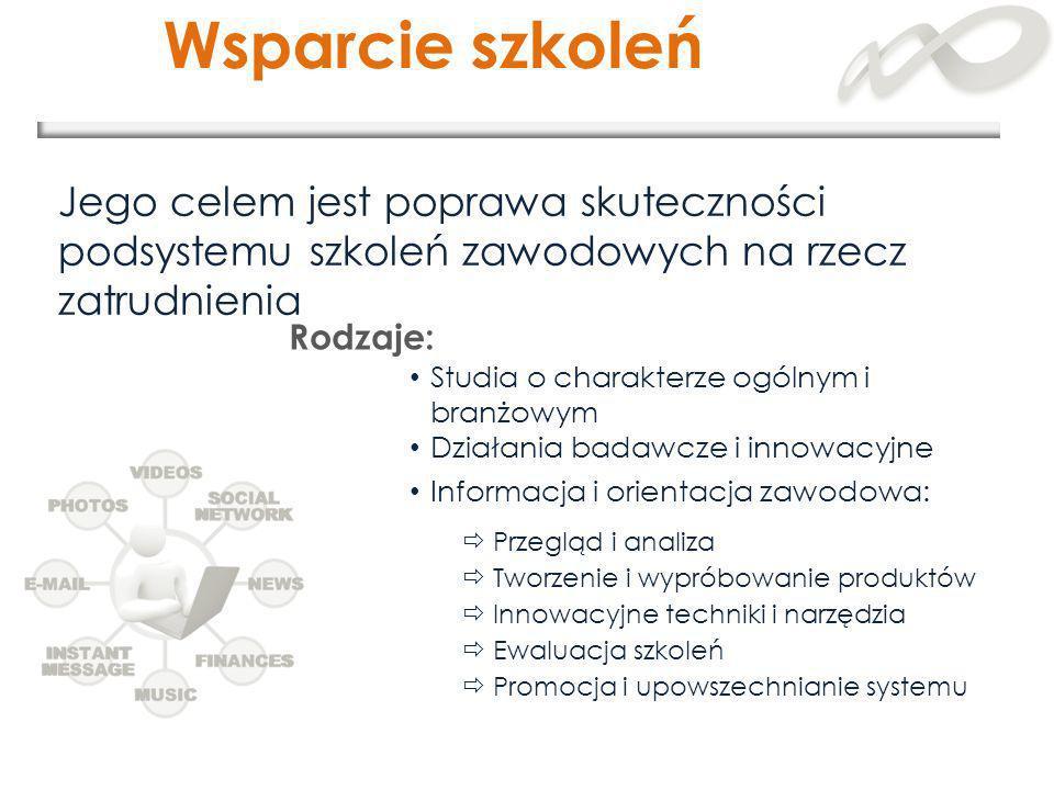 Wsparcie szkoleń Jego celem jest poprawa skuteczności podsystemu szkoleń zawodowych na rzecz zatrudnienia.