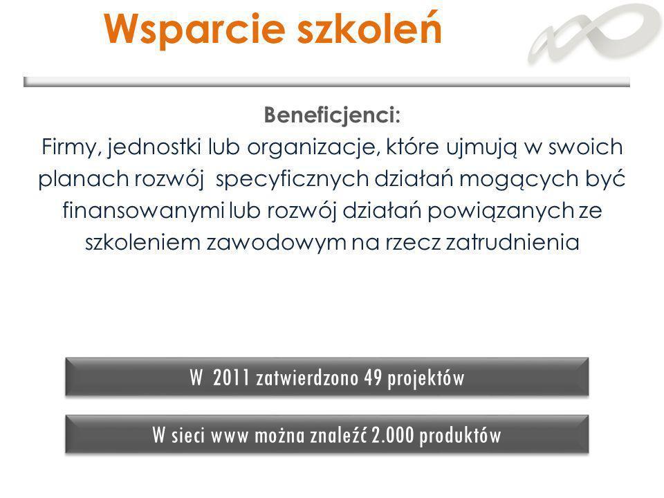 Wsparcie szkoleń W 2011 zatwierdzono 49 projektów