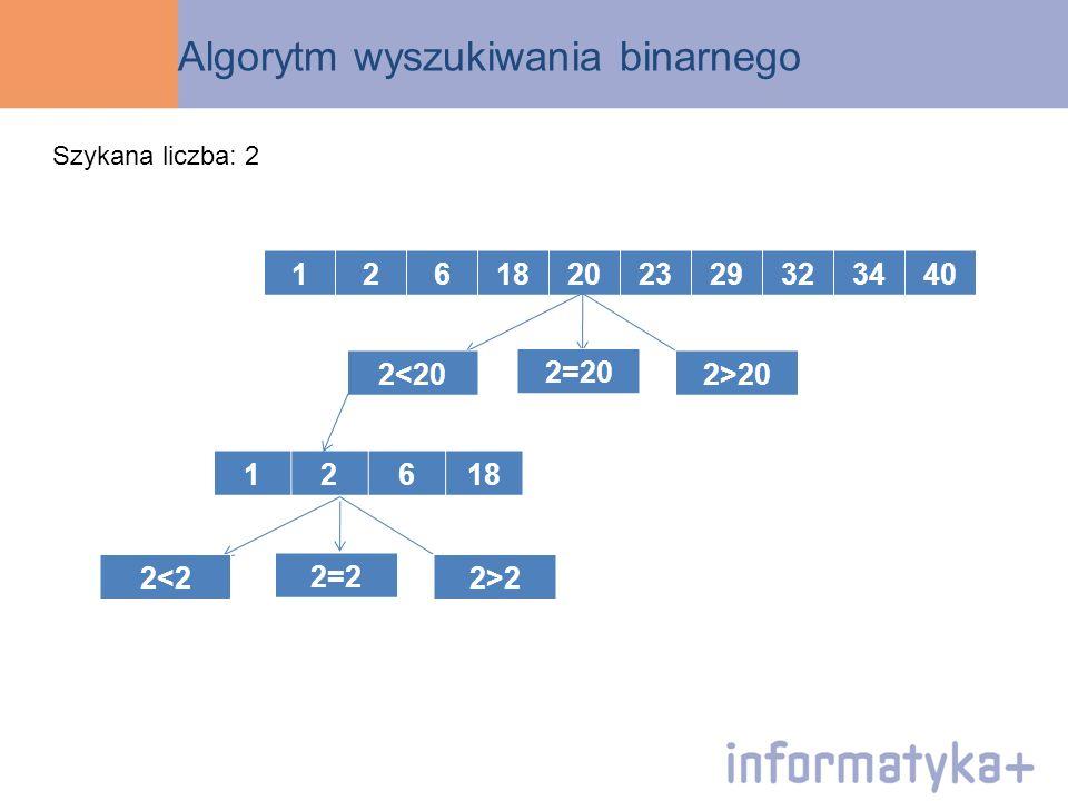 Algorytm wyszukiwania binarnego
