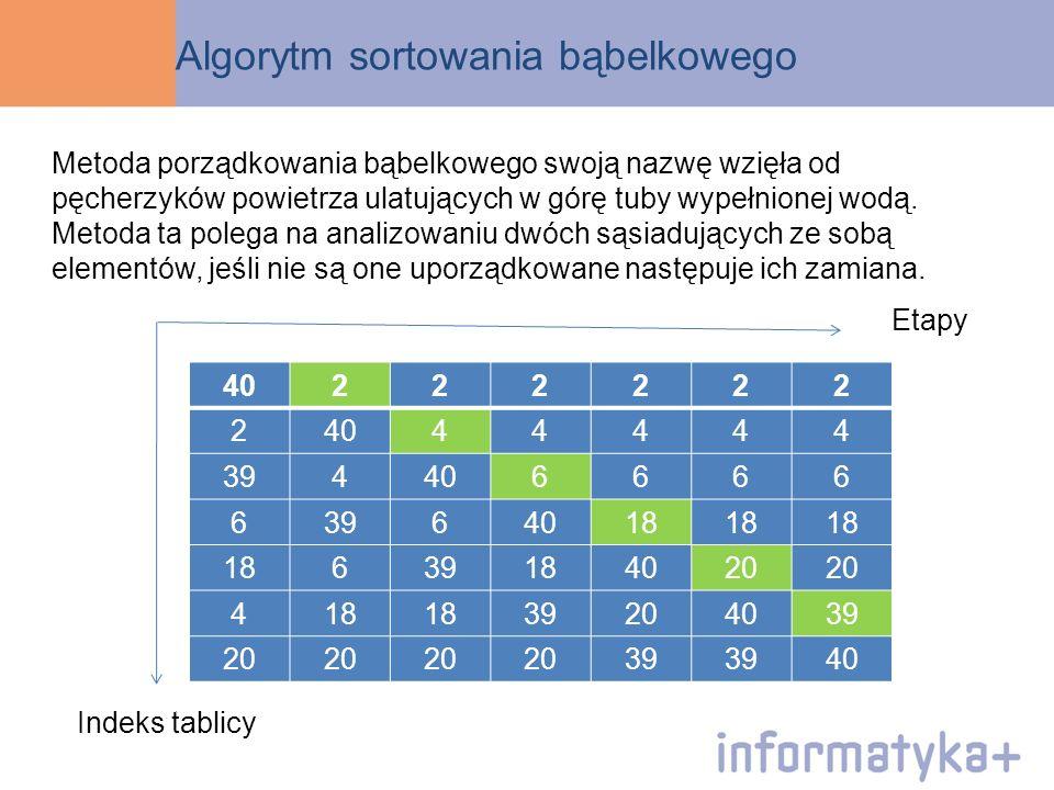 Algorytm sortowania bąbelkowego