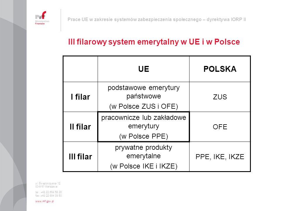 III filarowy system emerytalny w UE i w Polsce