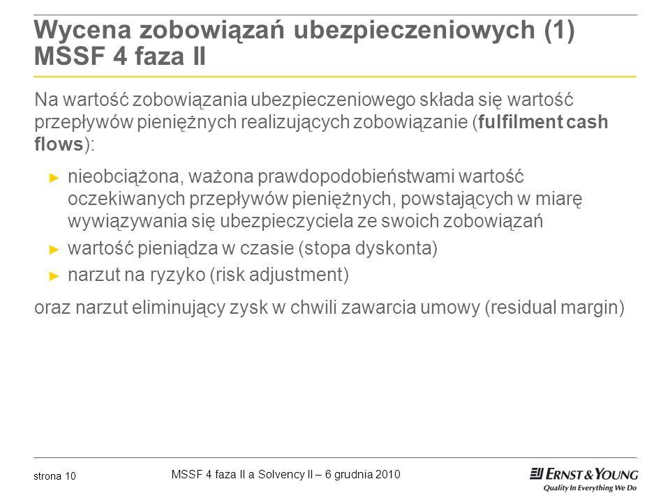 Wycena zobowiązań ubezpieczeniowych (1) MSSF 4 faza II