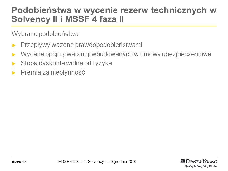Podobieństwa w wycenie rezerw technicznych w Solvency II i MSSF 4 faza II