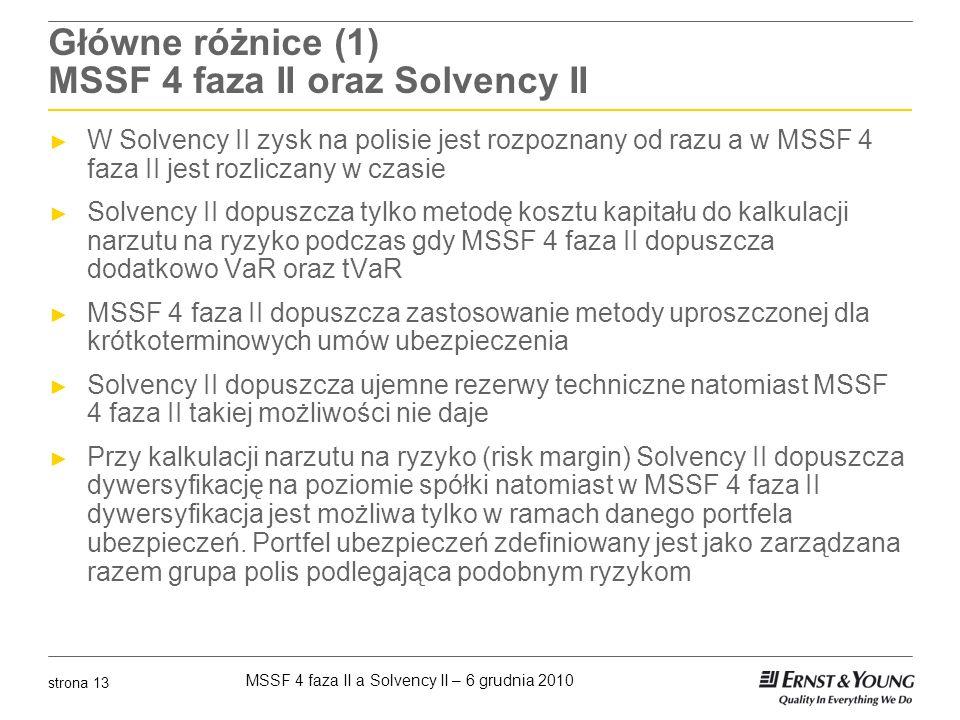 Główne różnice (1) MSSF 4 faza II oraz Solvency II