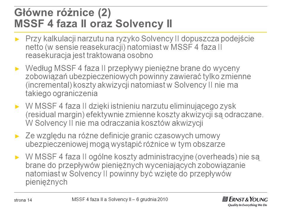 Główne różnice (2) MSSF 4 faza II oraz Solvency II