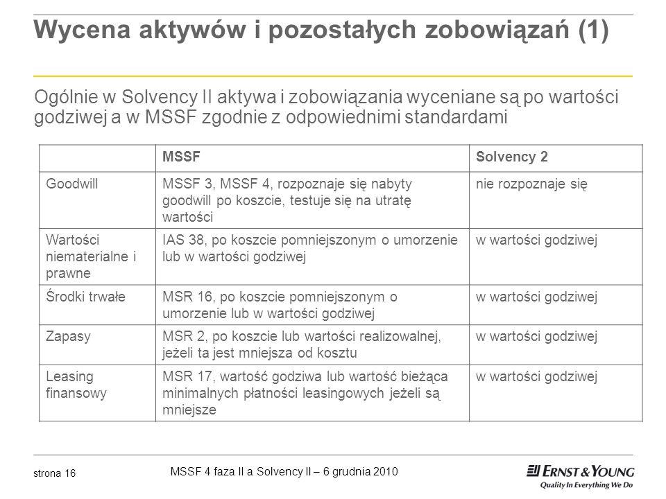 Wycena aktywów i pozostałych zobowiązań (1)