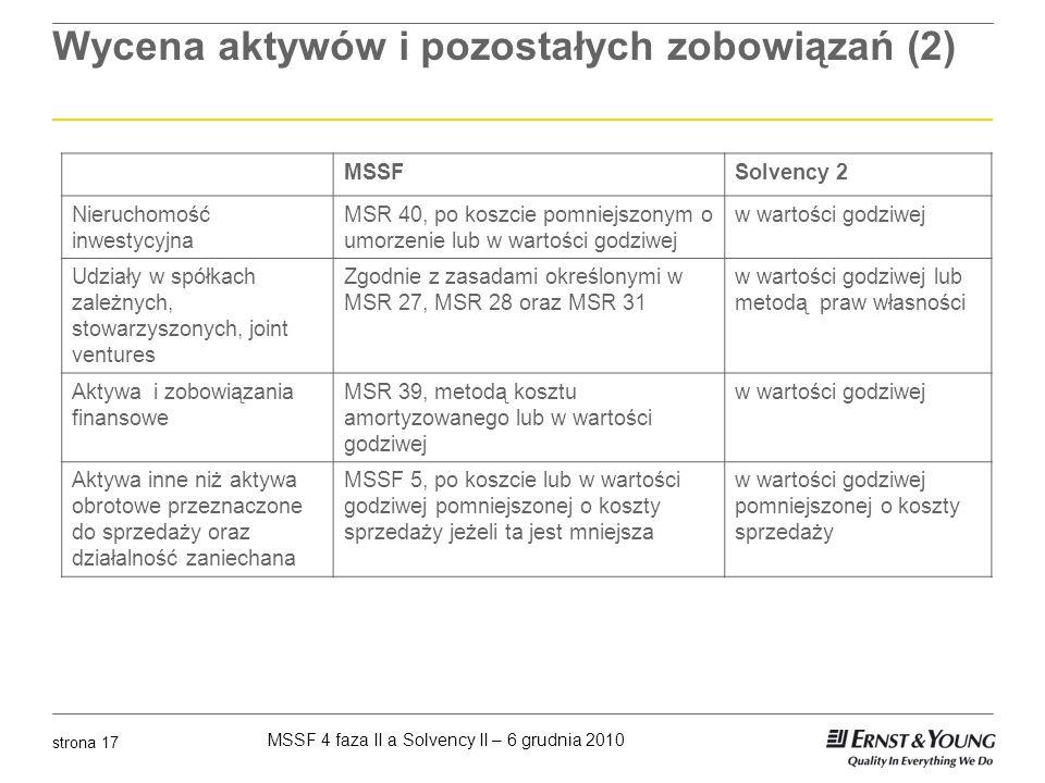 Wycena aktywów i pozostałych zobowiązań (2)