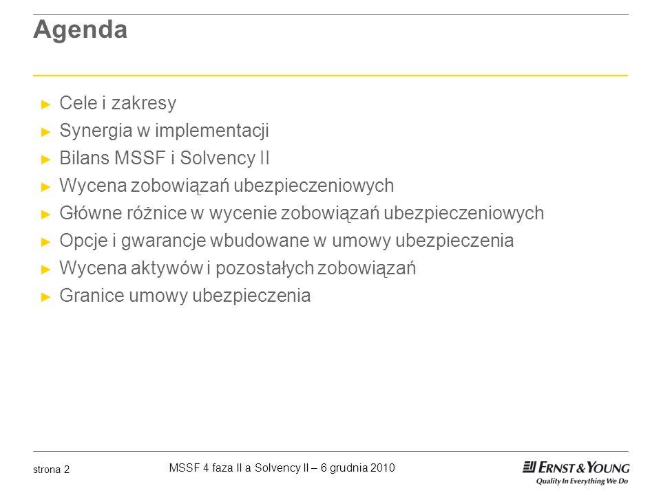 Agenda Cele i zakresy Synergia w implementacji