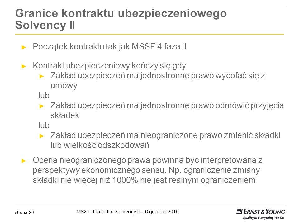 Granice kontraktu ubezpieczeniowego Solvency II