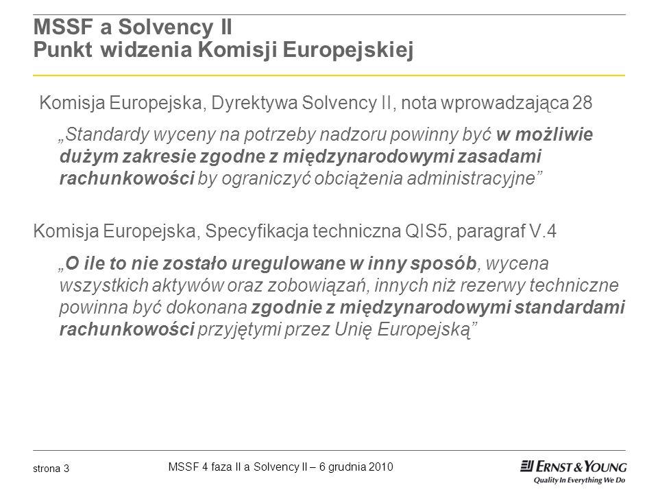 MSSF a Solvency II Punkt widzenia Komisji Europejskiej