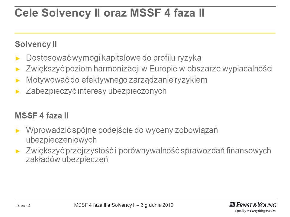Cele Solvency II oraz MSSF 4 faza II