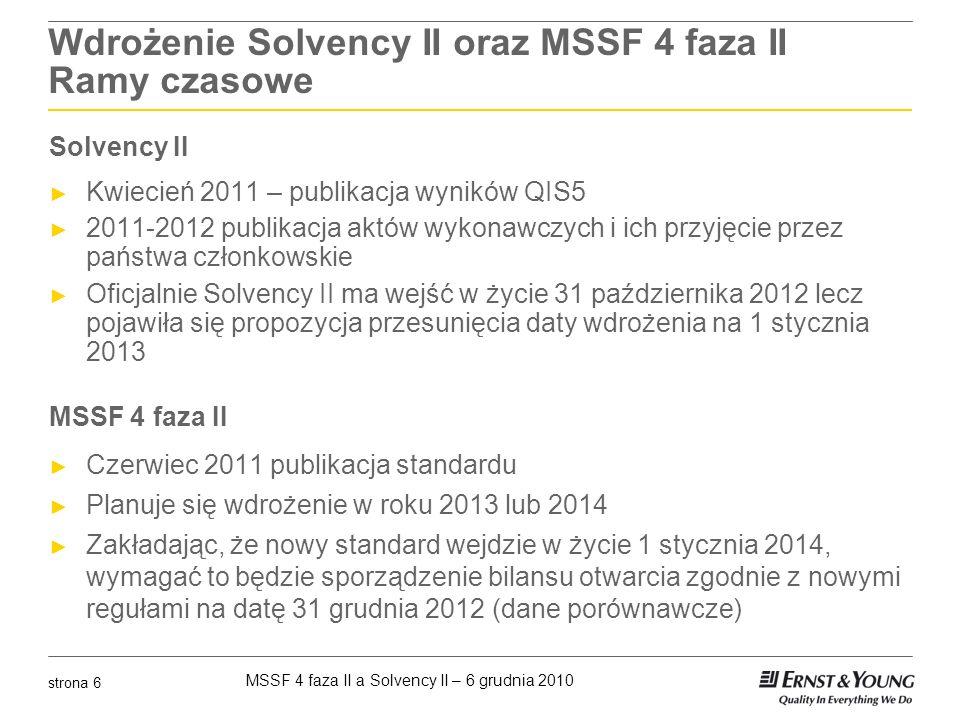 Wdrożenie Solvency II oraz MSSF 4 faza II Ramy czasowe