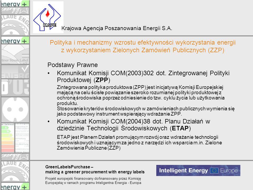 Polityka i mechanizmy wzrostu efektywności wykorzystania energii z wykorzystaniem Zielonych Zamówień Publicznych (ZZP)