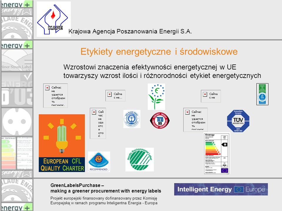 Etykiety energetyczne i środowiskowe