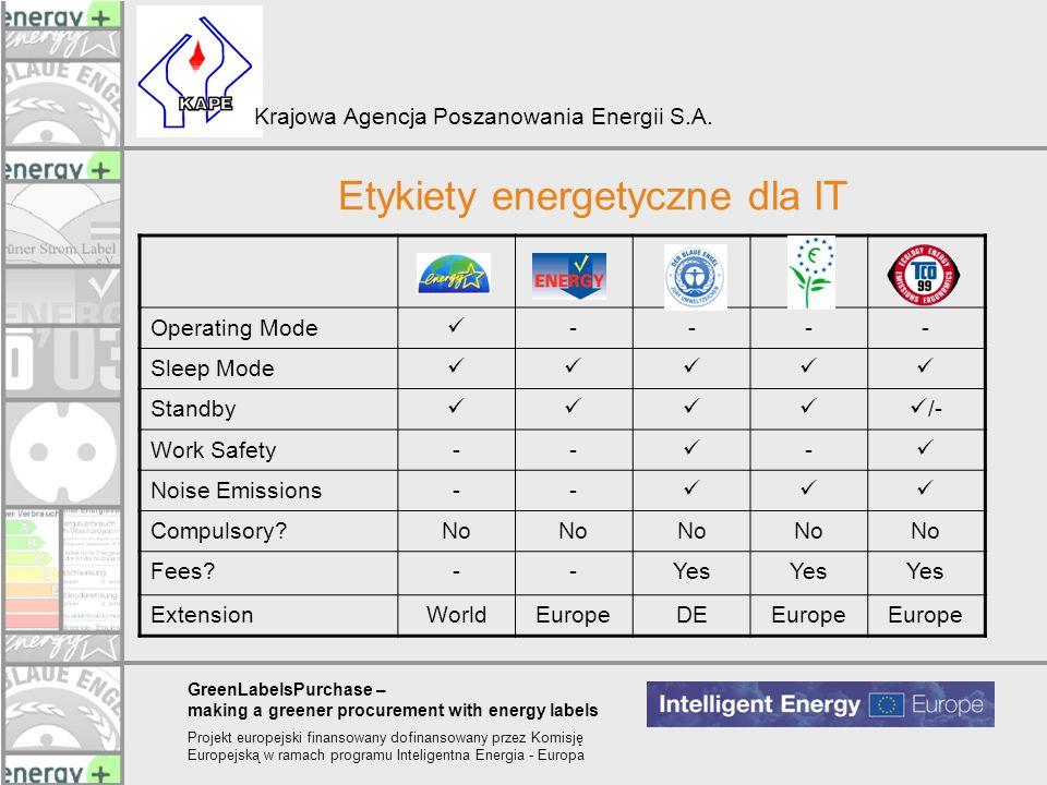 Etykiety energetyczne dla IT