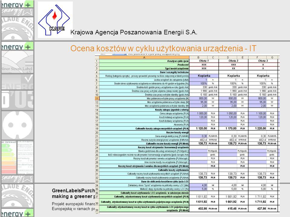 Ocena kosztów w cyklu użytkowania urządzenia - IT
