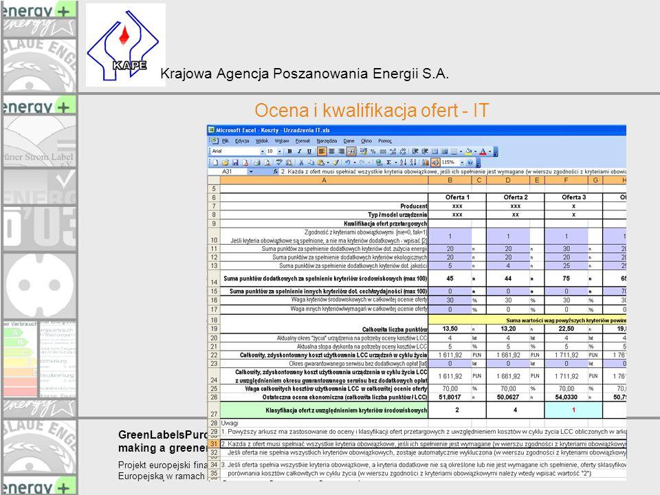 Ocena i kwalifikacja ofert - IT