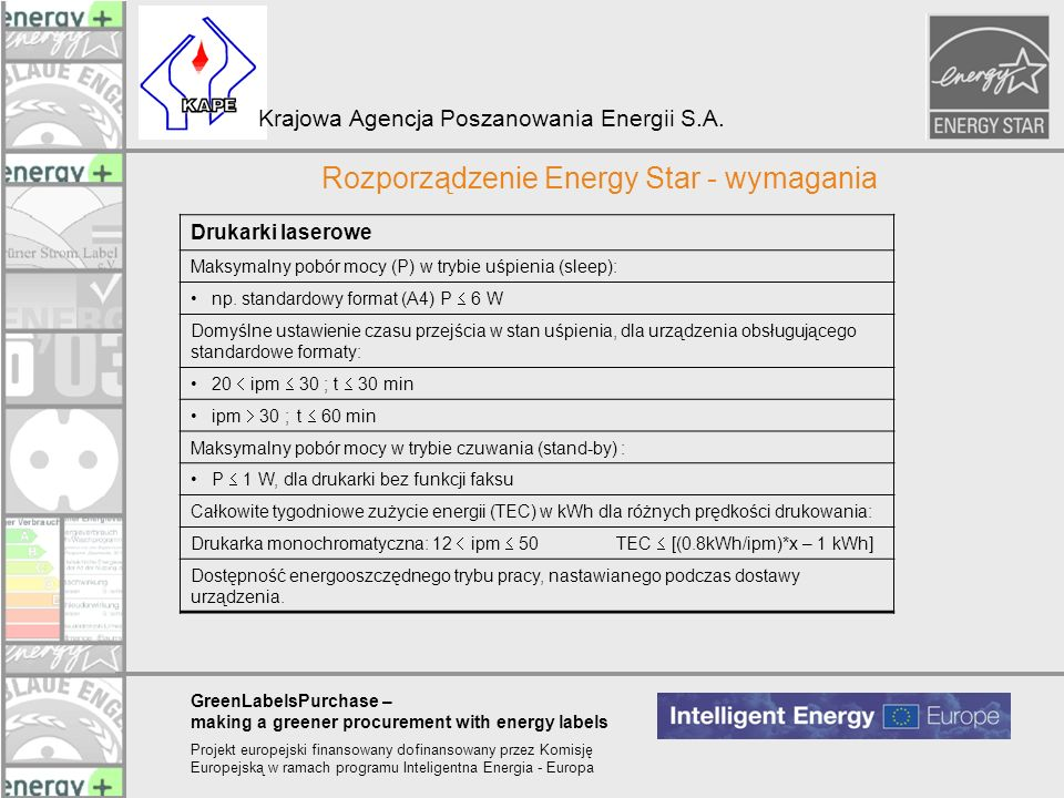 Rozporządzenie Energy Star - wymagania